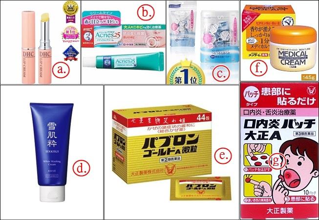 11 日本東京旅遊必買戰利品藥粧零食