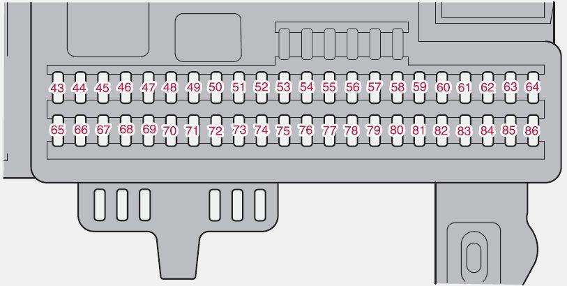 Volvo C70 Engine Compartment Fuse Box Diagram
