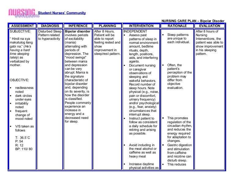 Nursing Care Plan Ncp Copd - Kronis a