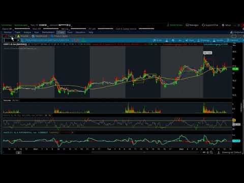 Video: How to look up past Option prices using ThinkorSwim by TD Ameritrade.