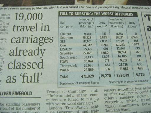 London Rail Travel Excess Passengers - Evening Standard