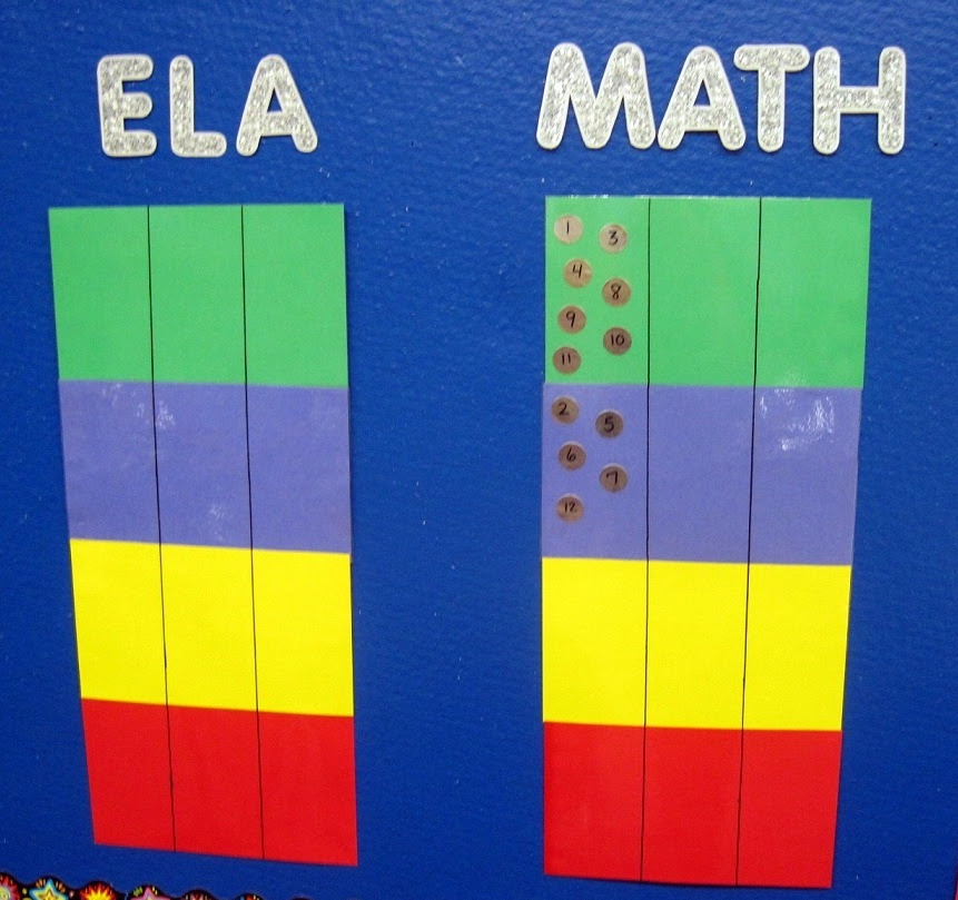 ELA and Math Data Wall1
