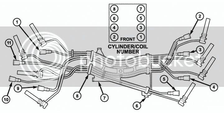 5 7 Hemi Plug Wire Diagram Full Hd Version Wire Diagram Sadadiagram As4a Fr