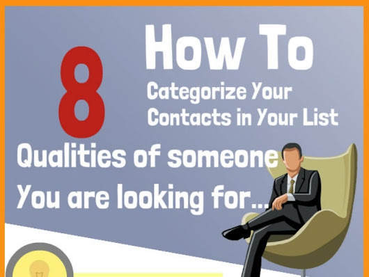 How to categorize your prospects in your Network Marketing Business