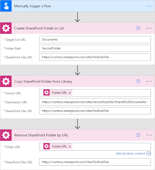 Create, copy, move and remove SharePoint folders cross-site with the help of Microsoft Flow
