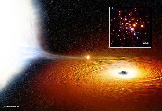 Star Discovered in Closest Known Orbit Around Likely Black Hole