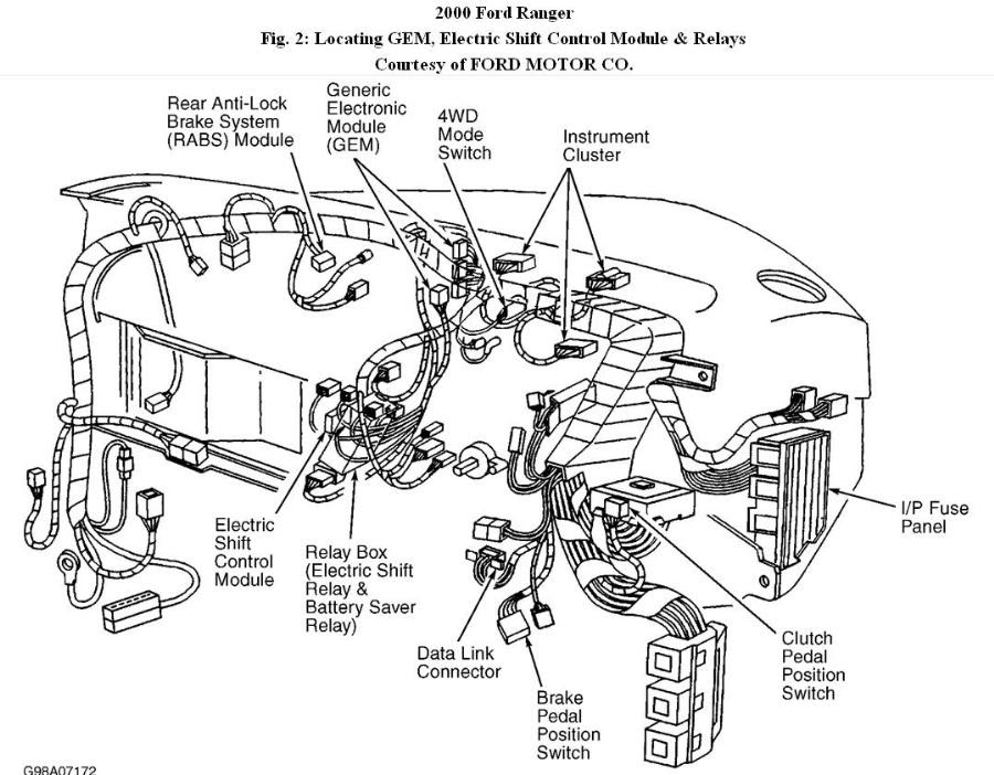 2001 Ford Ranger 4x4 Switch Wiring Wiring Diagram Mile Limit A Mile Limit A Cfcarsnoleggio It