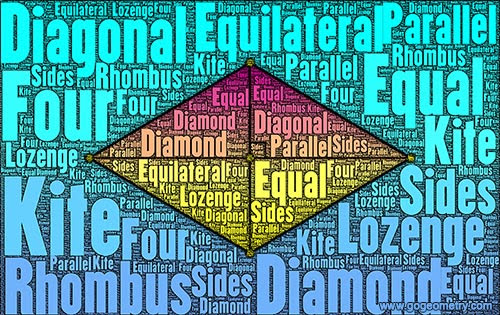 Rhombus Word Cloud, Geometry for Kids, Software, Mobile Apps
