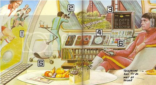 Casa do futuro retro-futurista