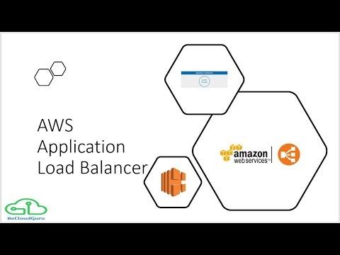 AWS Application Load Balancer, AWS ELB, Elastic Load Balancer