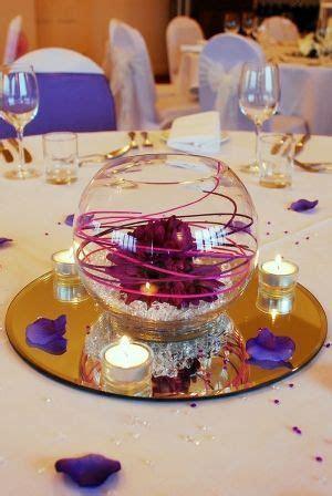Fish bowl table centerpiece idea.   Fishbowl Wedding