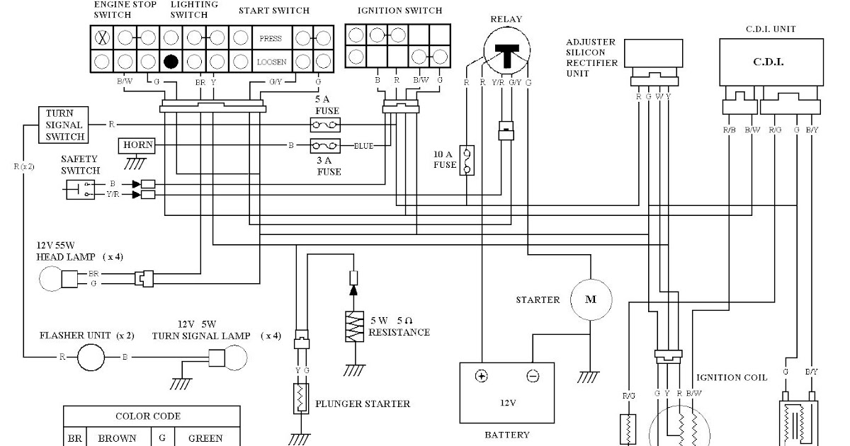 [DIAGRAM] 89 Wrangler Yj Wiring Diagram