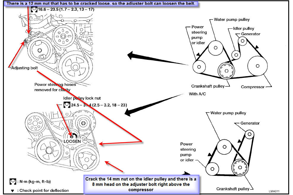 Diagram Civic 1 8 Belt Diagram Full Version Hd Quality Belt Diagram Mindiagramsm Repni It