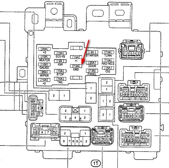 Diagram 1990 1995 Toyota Camry Fuse Box Diagram Full Version Hd Quality Box Diagram Diagramhiserb Farmaciavecchiazzano It