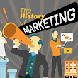 The History of Marketing: An Exhaustive Timeline [INFOGRAPHIC]