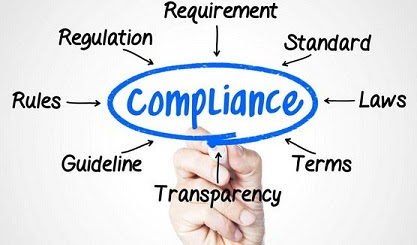 Legal Compliance for a dormant company and role of auditor
