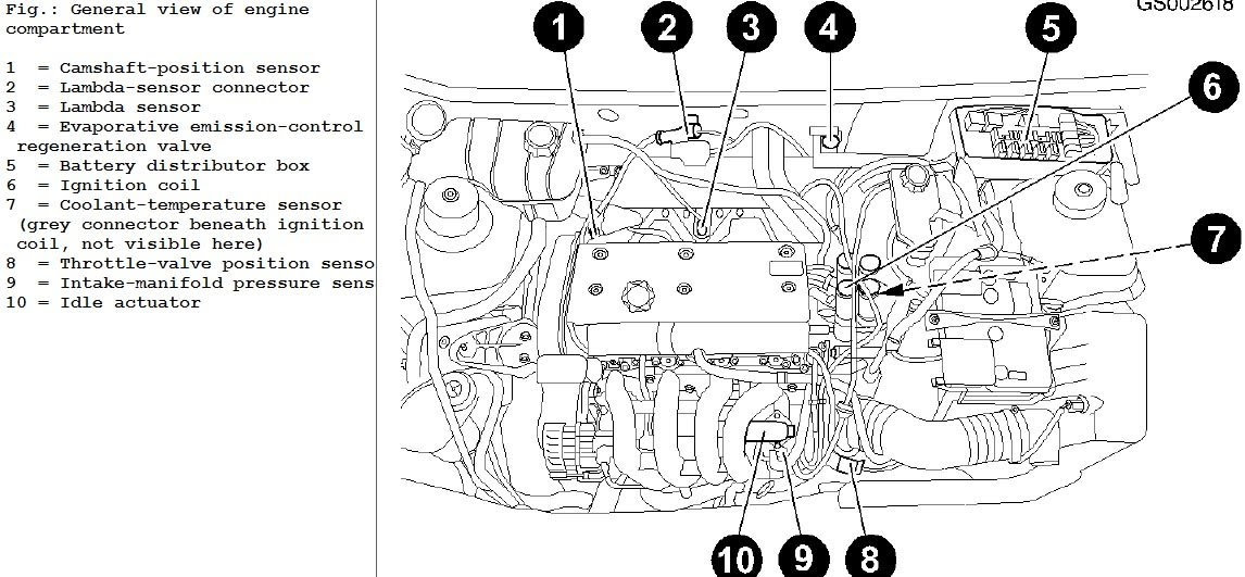 Diagram Wiring Diagram Ford Fiesta Mk4 Full Version Hd Quality Fiesta Mk4 Pcbschematic2o Romaindanza It