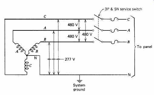 U5b50 U4f9b U5411 U3051 U306c U308a U3048   U7dba U9e97 U306a120 208 Volt 3 Phase 4 Wire
