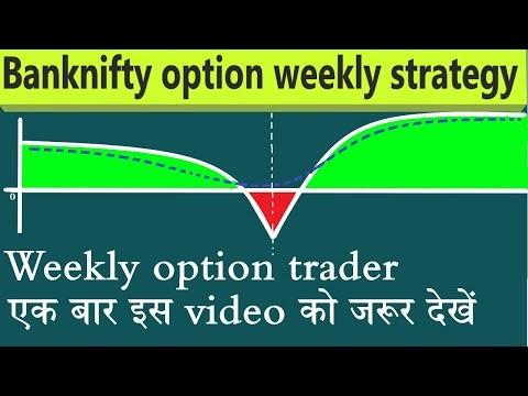 option calendar spread unique strategy| profit with low risk-high reward...