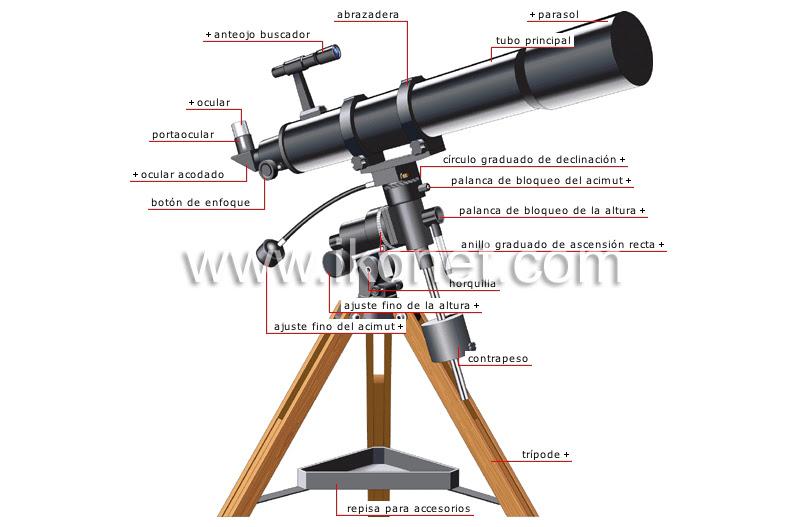 telescopio refractor 103450