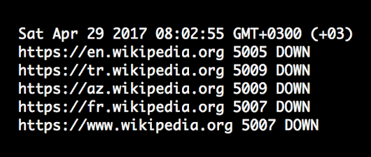 Wikipedia blocked in Turkey - Turkey Blocks