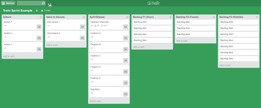 Using Trello as a tool to manage Sprints for Agile and Scrum