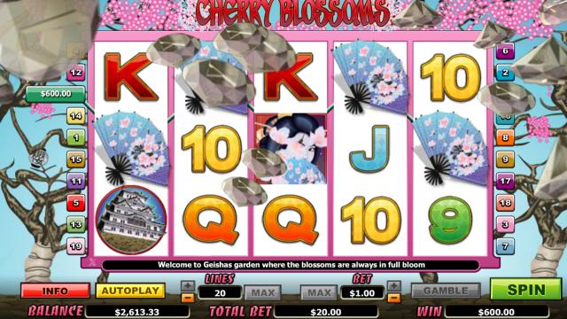 Помощь ставка игровой автомат cherry blossoms цветение вишни играть бесплатно онлайн украина