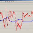 PID Loop Tuning Before and After
