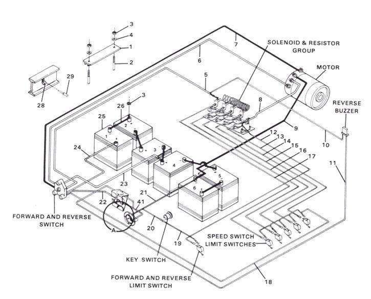 Club Car 36v Forward Reverse Switch Wiring Diagram