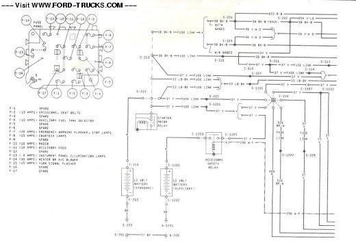 Diagram Wiring Diagram 1981 Ford F 150 Full Version Hd Quality F 150 Diagramquicken Efran It