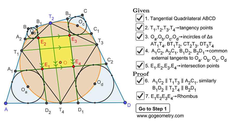 Dynamic Geometry Problem 1470: Tangential Quadrilateral, Incircles, Tangent, Parallel, Rhombus, Step-by-step Illustration, iPad.