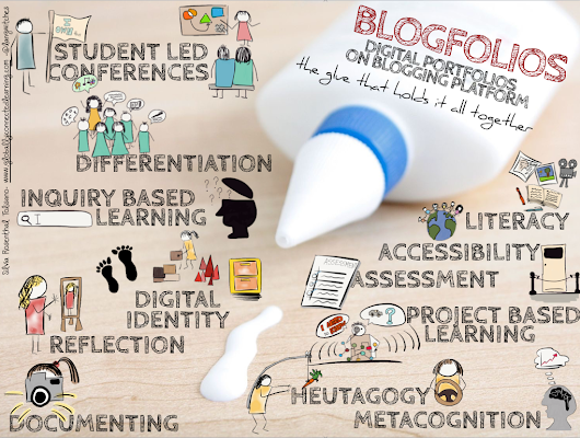 Blogfolios: The Glue that Can Hold it All Together in Learning