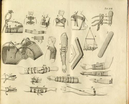 vintage surgical splints