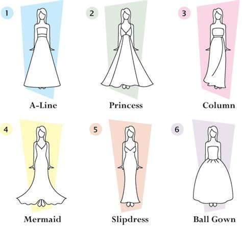 types of styles of bride   Wedding Dress Styles for Every