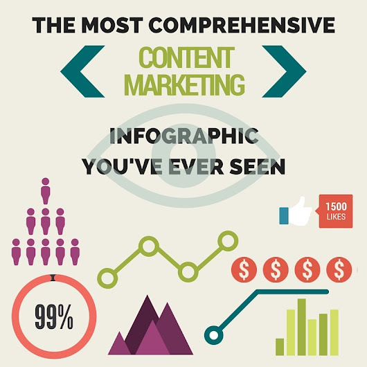 The Most Comprehensive Content Marketing Infographic You've Ever Seen