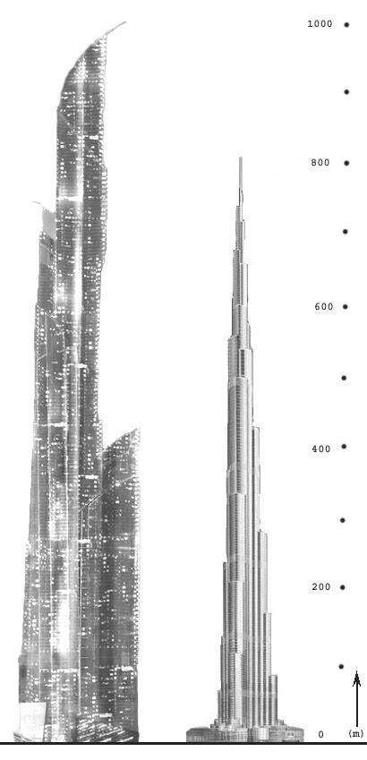 Architecture, Real Estate