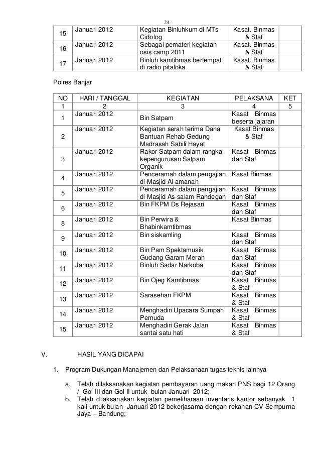Contoh Format Laporan Bulanan Satpam Paskah 2018