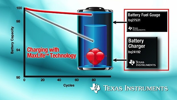 Texas Instruments brings fast charging, extended life to Liion batteries