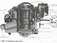 1977 Ford F 150 Vacuum Diagram