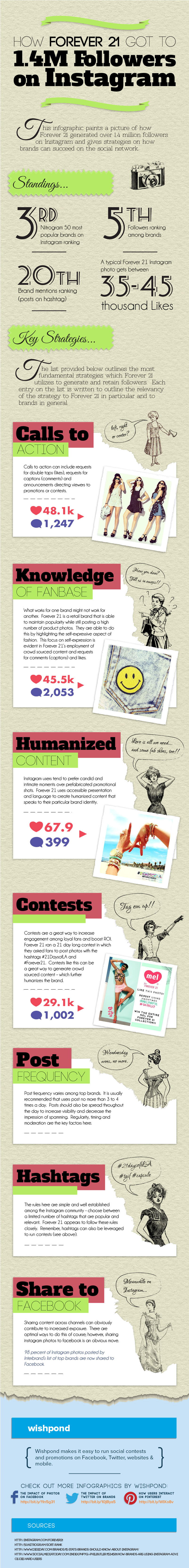 7 powerful strategies on how brands can succeed on instagram - infographic