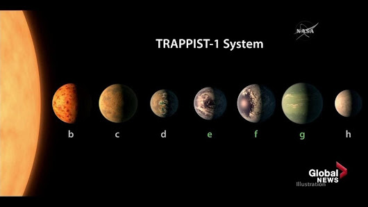 NASA announces seven, potentially habitable Earth-like planets exist in our celestial backyard | Our Evolving Earth