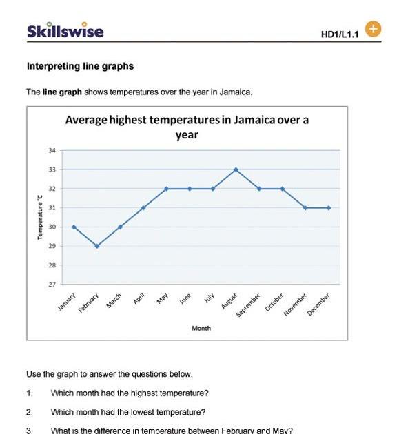 Interpreting Graphs Worksheet Answers Pdf   worksheet