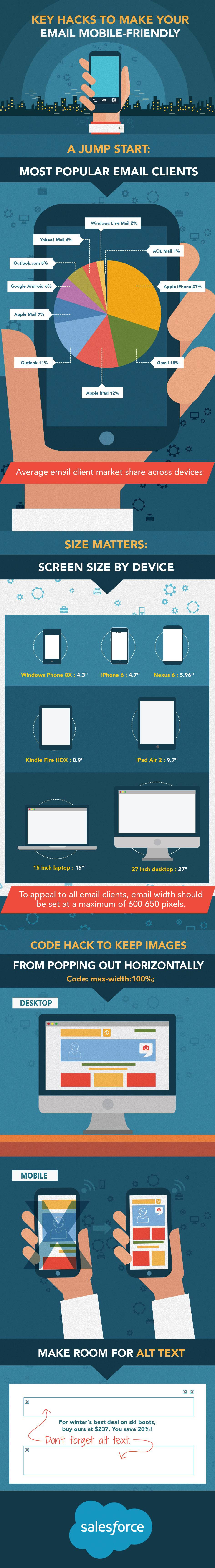 18 Key Hacks to Make Your Email Mobile-Friendly - #infographic