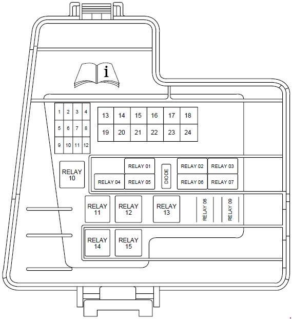 2000 2006 Lincoln Ls Fuse Box Diagram Fuse Diagram