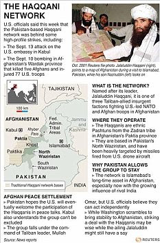 This map and profile of the Haqqani militant group provides detail on their operation