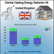 Energy Statistics UK | Visual.ly