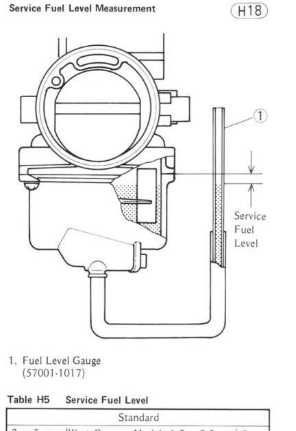 ONLINE PDF Kawasaki Hdx 100 Wiring Diagram
