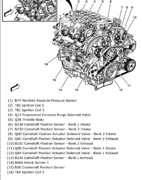 2011 Gmc Acadia Engine Diagram. Gmc. Wiring Diagram Images