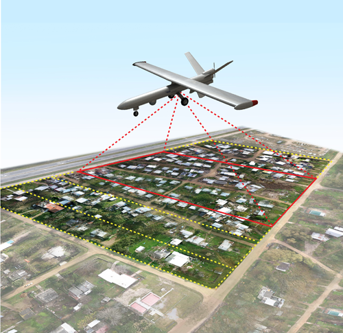 UAV Data Processing | UAV 3D Mapping | Drone Video Services