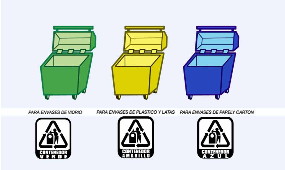 La basura en Bolivia